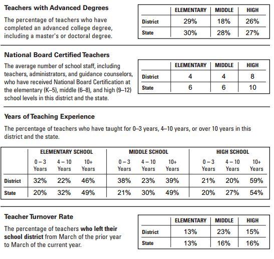 reportcard-middleschool